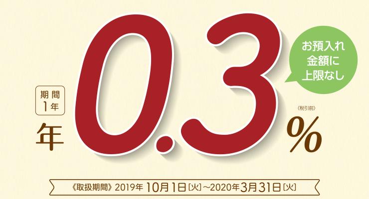 1年もの スーパー定期 年0.4%[税引前]